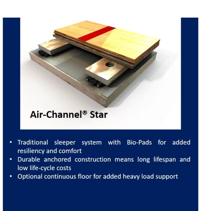 Air Channel Star